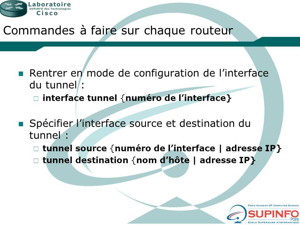 Commandes à faire sur chaque routeur Rentrer en mode de configuration de linterface du tunnel : interface tunnel {numéro de linterface} Spécifier lint