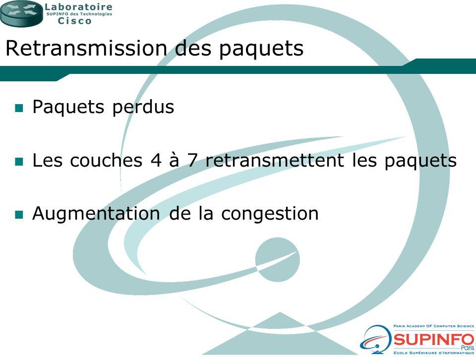 Retransmission des paquets Paquets perdus Les couches 4 à 7 retransmettent les paquets Augmentation de la congestion