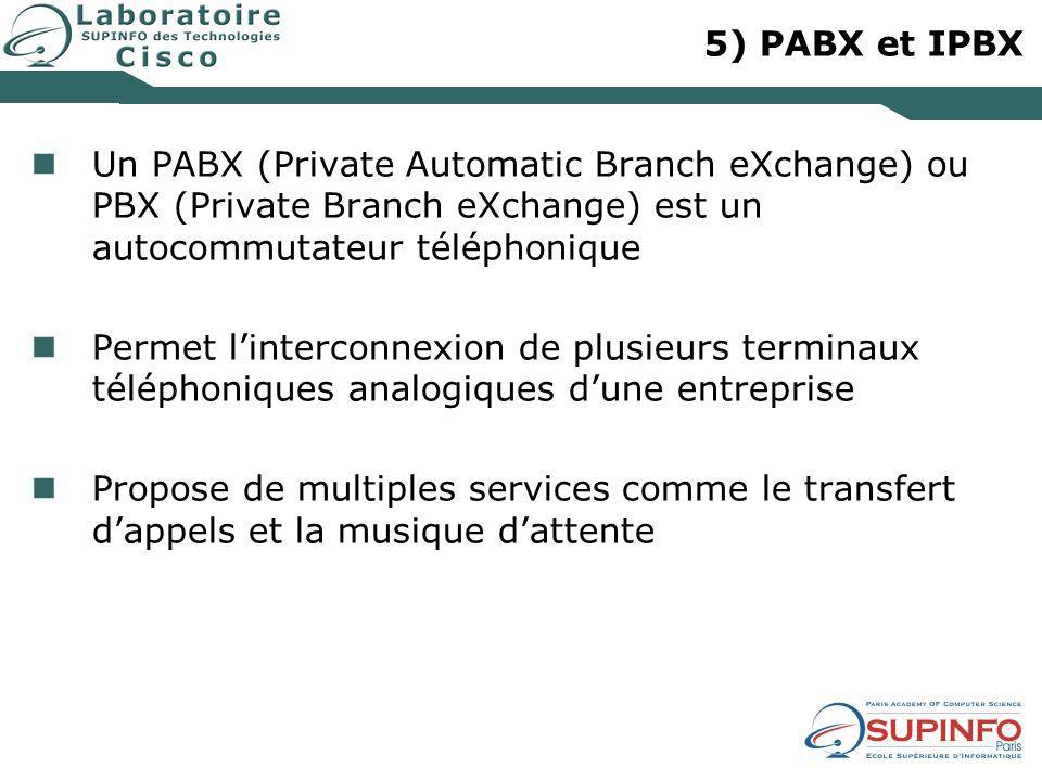 5) PABX et IPBX Un PABX (Private Automatic Branch eXchange) ou PBX (Private Branch eXchange) est un autocommutateur téléphonique Permet linterconnexio