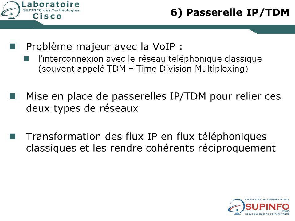 6) Passerelle IP/TDM Problème majeur avec la VoIP : linterconnexion avec le réseau téléphonique classique (souvent appelé TDM – Time Division Multiple
