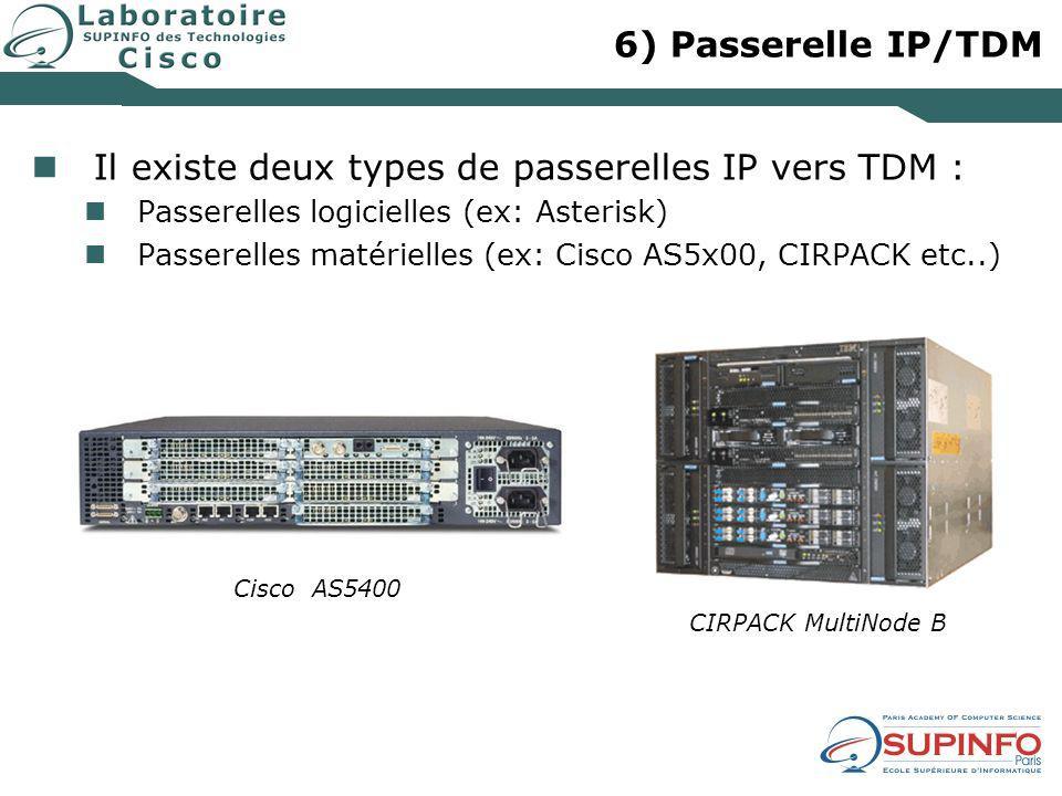 6) Passerelle IP/TDM Il existe deux types de passerelles IP vers TDM : Passerelles logicielles (ex: Asterisk) Passerelles matérielles (ex: Cisco AS5x0