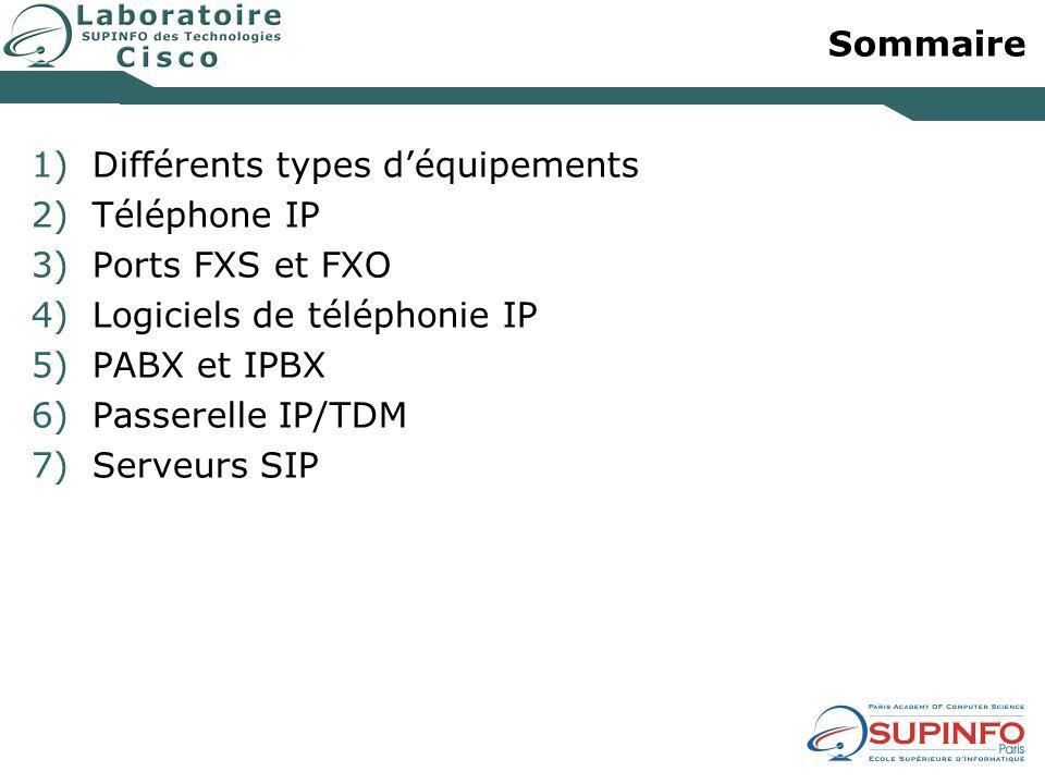 1)Différents types déquipements Equipements du côté de labonné : Téléphones IP Adaptateurs pour téléphones analogiques (ports FXS/FXO) Logiciels de téléphonie IP Equipements du côté opérateur : PABX et IPBX Passerelle IP/TDM Serveurs SIP