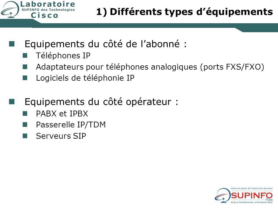 1)Différents types déquipements Equipements du côté de labonné : Téléphones IP Adaptateurs pour téléphones analogiques (ports FXS/FXO) Logiciels de té