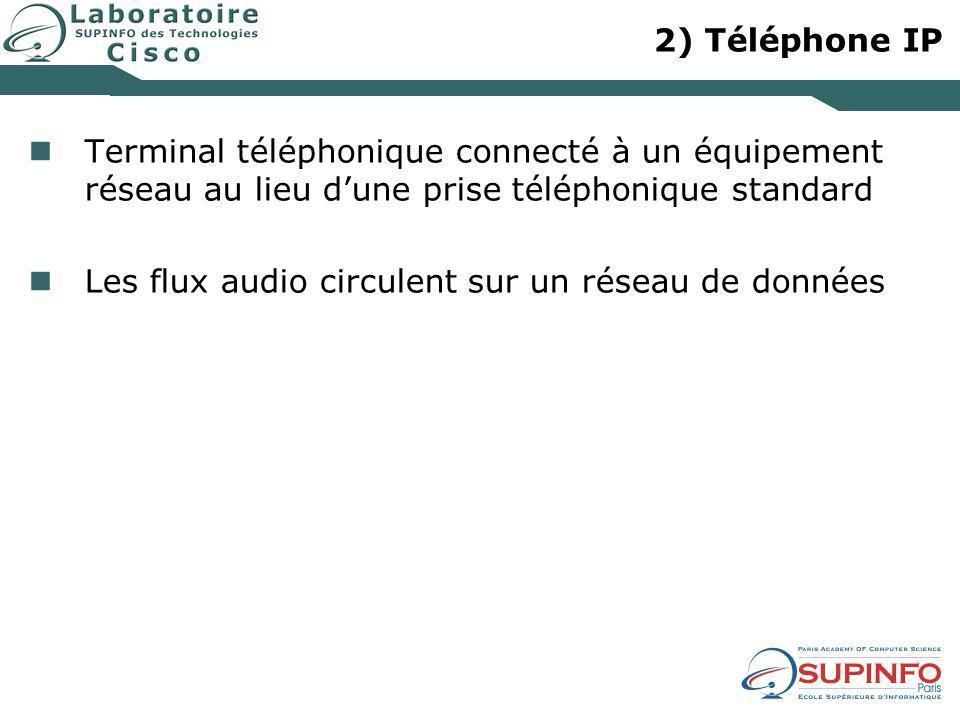 2) Téléphone IP Terminal téléphonique connecté à un équipement réseau au lieu dune prise téléphonique standard Les flux audio circulent sur un réseau