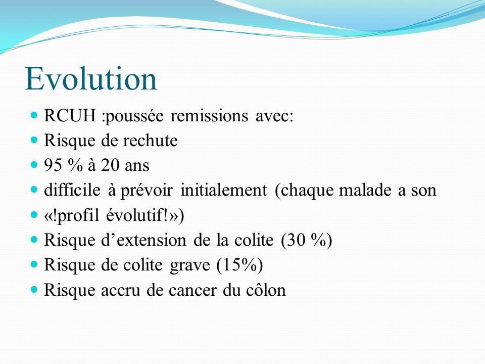 Evolution RCUH :poussée remissions avec: Risque de rechute 95 % à 20 ans difficile à prévoir initialement (chaque malade a son «!profil évolutif!») Ri