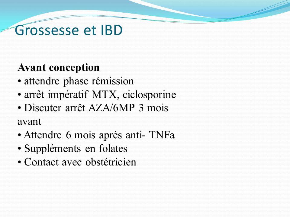 Grossesse et IBD Avant conception attendre phase rémission arrêt impératif MTX, ciclosporine Discuter arrêt AZA/6MP 3 mois avant Attendre 6 mois après