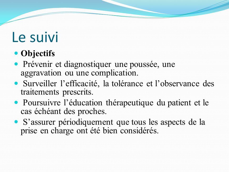Le suivi Objectifs Prévenir et diagnostiquer une poussée, une aggravation ou une complication. Surveiller lefficacité, la tolérance et lobservance des