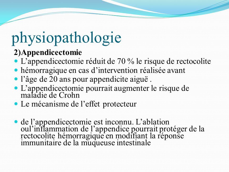 physiopathologie 2)Appendicectomie Lappendicectomie réduit de 70 % le risque de rectocolite hémorragique en cas dintervention réalisée avant lâge de 2
