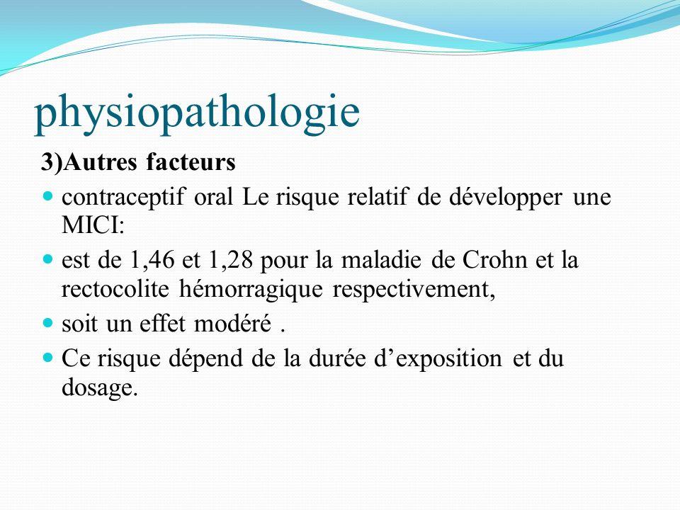 physiopathologie 3)Autres facteurs contraceptif oral Le risque relatif de développer une MICI: est de 1,46 et 1,28 pour la maladie de Crohn et la rect