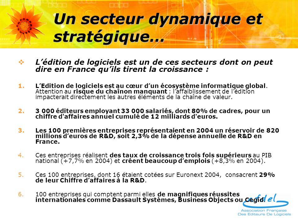 Un secteur dynamique et stratégique… Lédition de logiciels est un de ces secteurs dont on peut dire en France quils tirent la croissance : 1.LEdition de logiciels est au cœur dun écosystème informatique global.