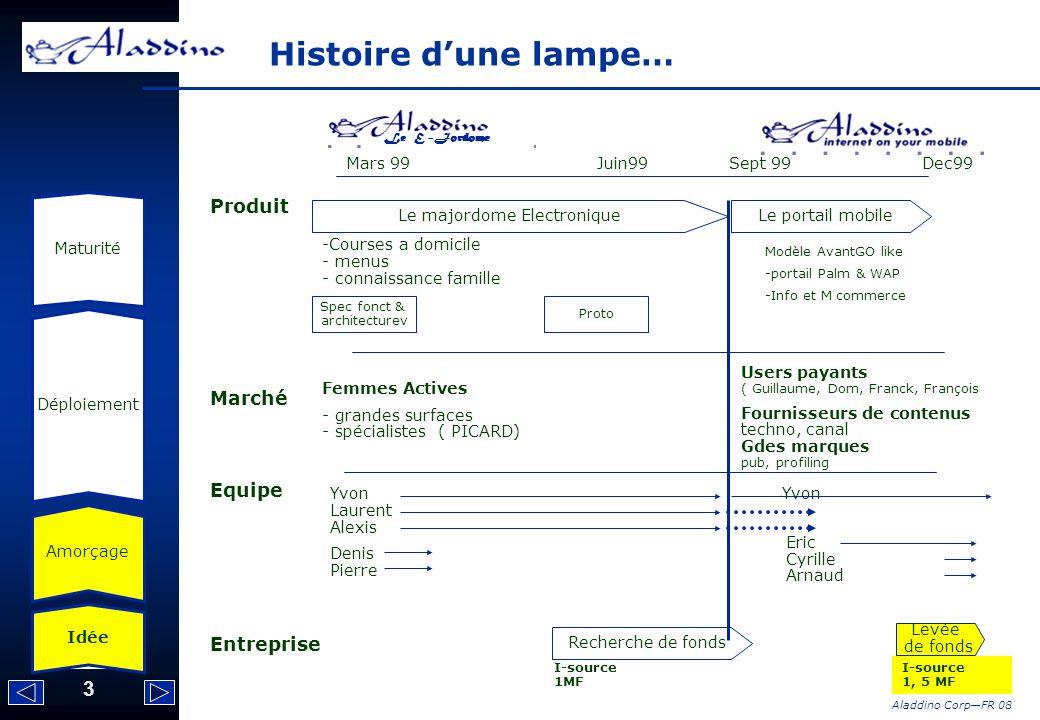 3 Aladdino CorpFR 08 Histoire dune lampe… Idée Amorçage Déploiement Maturité Mars 99 Juin99 Sept 99 Dec99 Produit Marché Equipe Entreprise Le majordom