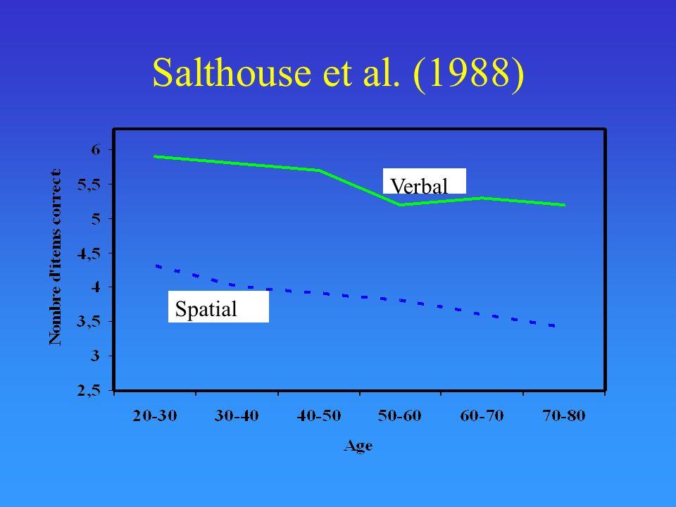 Salthouse et al. (1988) Verbal Spatial