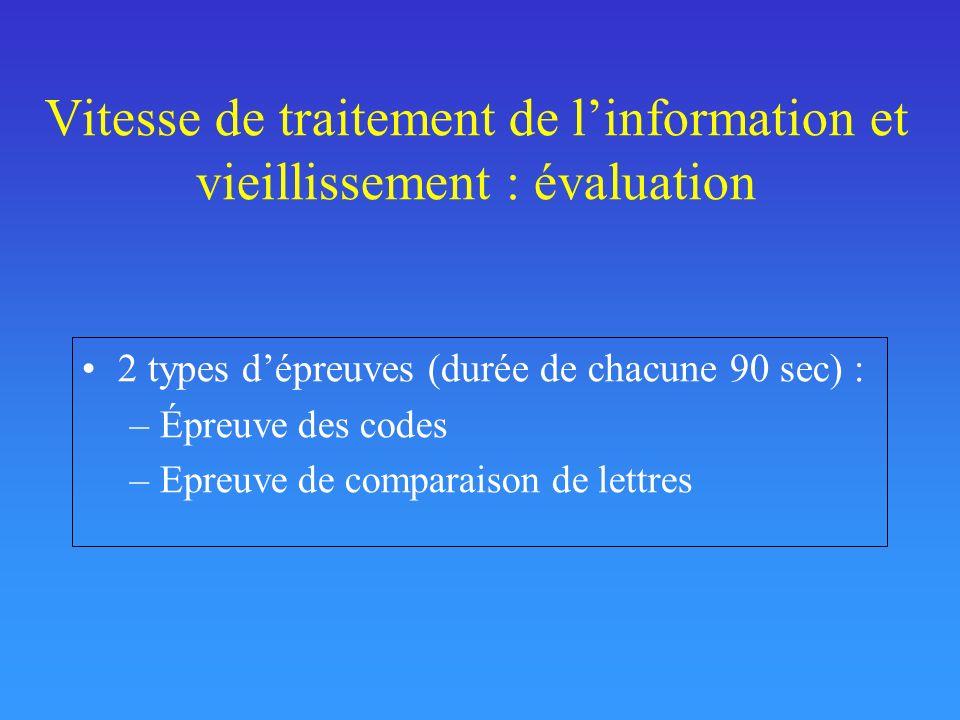 Vitesse de traitement de linformation et vieillissement : évaluation 2 types dépreuves (durée de chacune 90 sec) : –Épreuve des codes –Epreuve de comp