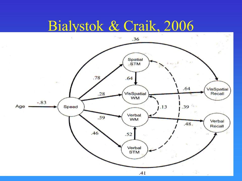 Bialystok & Craik, 2006