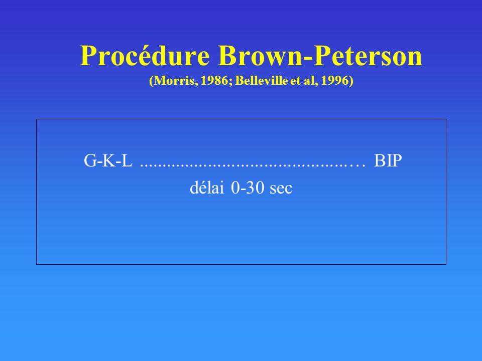 Procédure Brown-Peterson (Morris, 1986; Belleville et al, 1996) G-K-L.............................................… BIP délai 0-30 sec