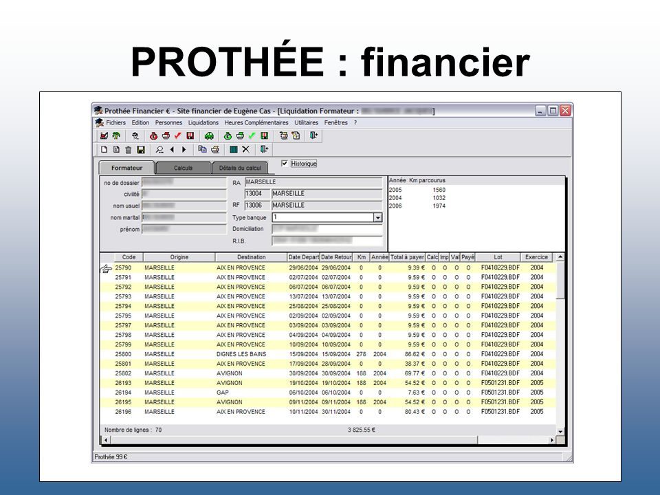 PROTHÉE : financier