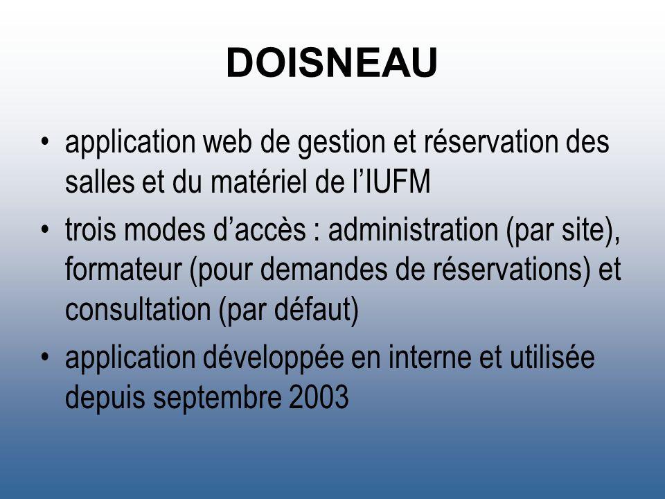 DOISNEAU application web de gestion et réservation des salles et du matériel de lIUFM trois modes daccès : administration (par site), formateur (pour