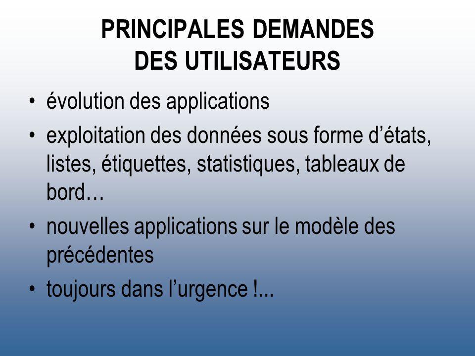 PRINCIPALES DEMANDES DES UTILISATEURS évolution des applications exploitation des données sous forme détats, listes, étiquettes, statistiques, tableau