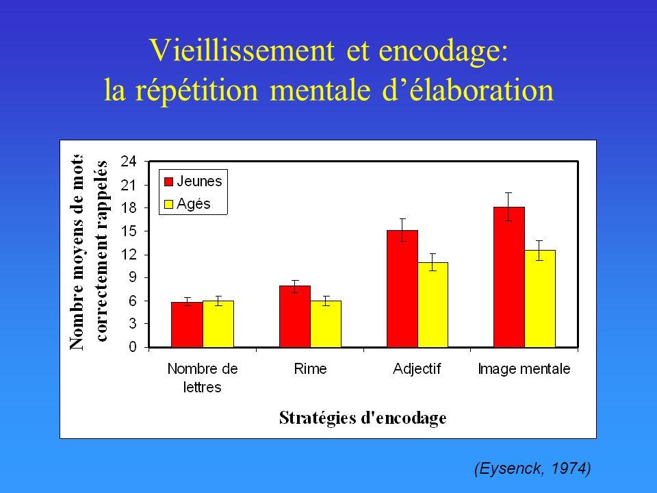 Vieillissement et encodage: la répétition mentale délaboration (Eysenck, 1974)