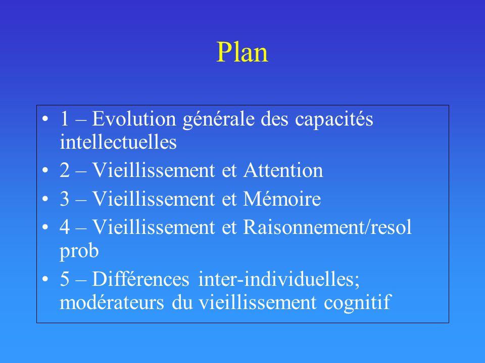 Plan 1 – Evolution générale des capacités intellectuelles 2 – Vieillissement et Attention 3 – Vieillissement et Mémoire 4 – Vieillissement et Raisonne