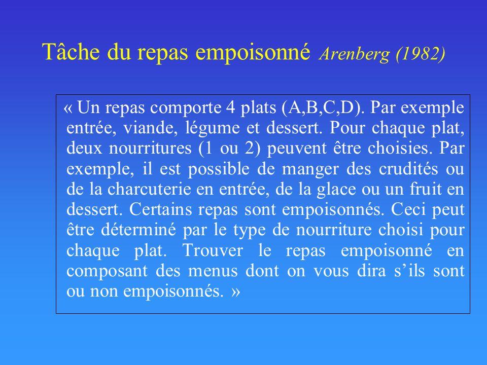 Tâche du repas empoisonné Arenberg (1982) « Un repas comporte 4 plats (A,B,C,D). Par exemple entrée, viande, légume et dessert. Pour chaque plat, deux