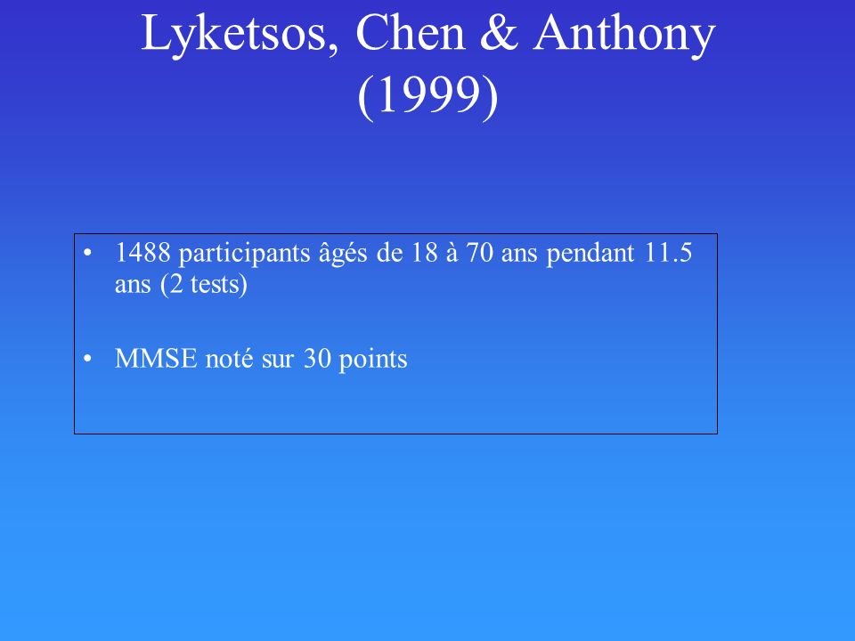 Lyketsos, Chen & Anthony (1999) 1488 participants âgés de 18 à 70 ans pendant 11.5 ans (2 tests) MMSE noté sur 30 points