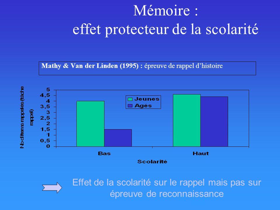 Mémoire : effet protecteur de la scolarité Mathy & Van der Linden (1995) : épreuve de rappel dhistoire Effet de la scolarité sur le rappel mais pas su