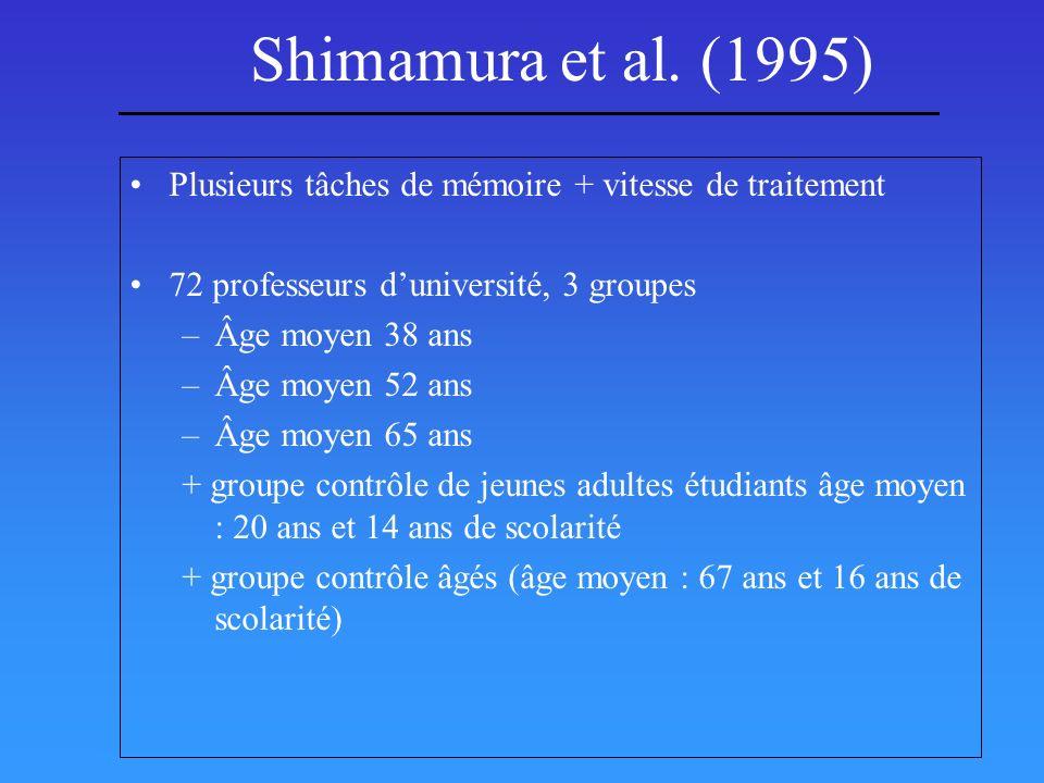 Shimamura et al. (1995) Plusieurs tâches de mémoire + vitesse de traitement 72 professeurs duniversité, 3 groupes –Âge moyen 38 ans –Âge moyen 52 ans