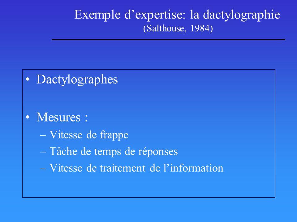 Exemple dexpertise: la dactylographie (Salthouse, 1984) Dactylographes Mesures : –Vitesse de frappe –Tâche de temps de réponses –Vitesse de traitement