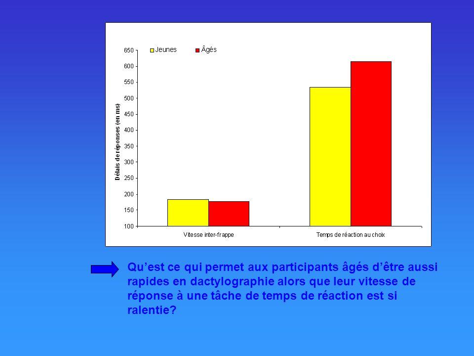 Quest ce qui permet aux participants âgés dêtre aussi rapides en dactylographie alors que leur vitesse de réponse à une tâche de temps de réaction est