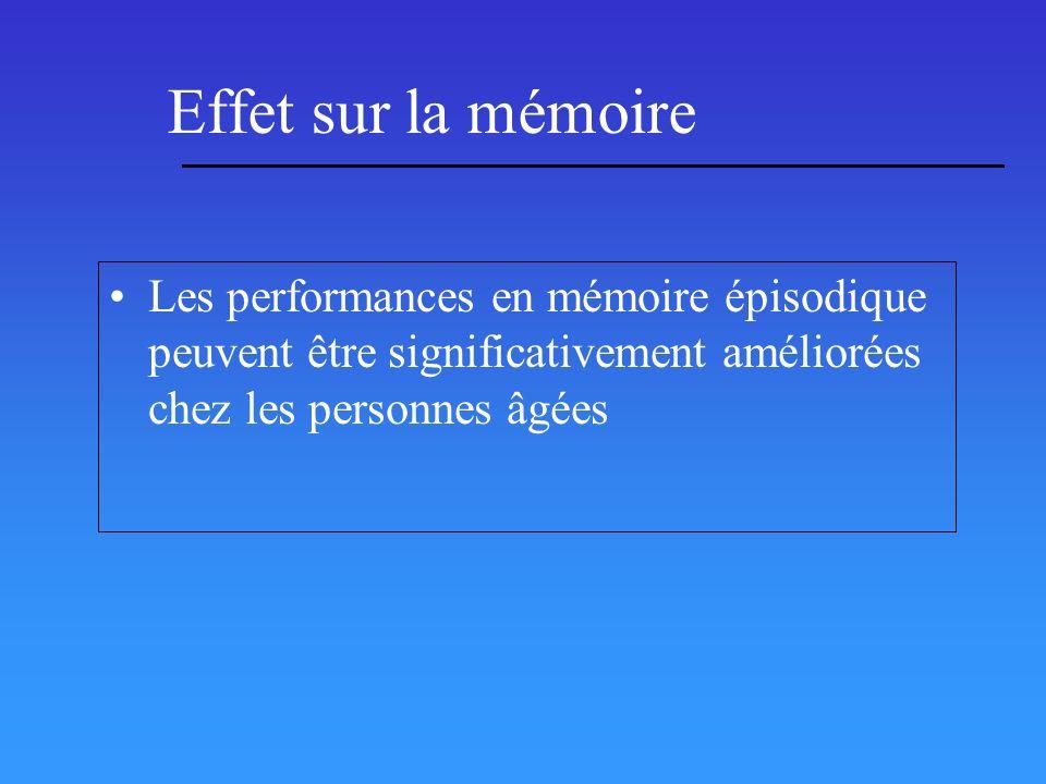 Effet sur la mémoire Les performances en mémoire épisodique peuvent être significativement améliorées chez les personnes âgées