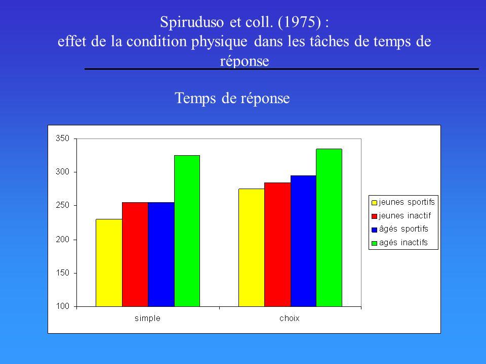 Spiruduso et coll. (1975) : effet de la condition physique dans les tâches de temps de réponse Temps de réponse