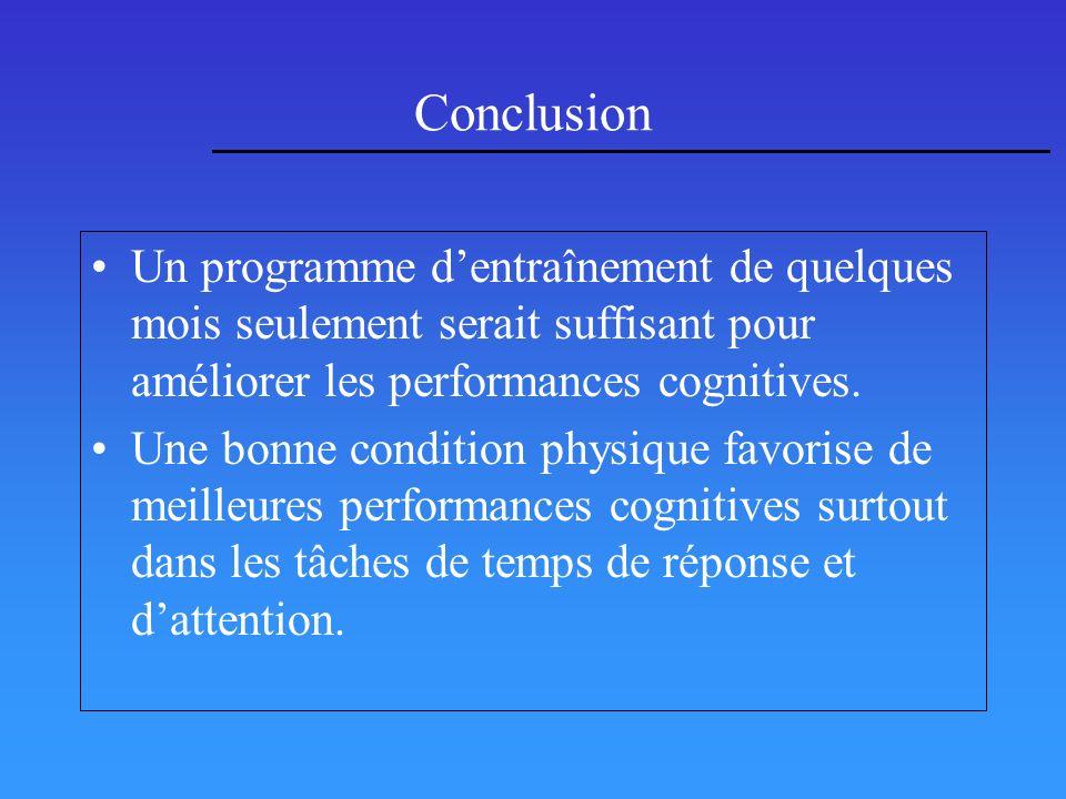 Conclusion Un programme dentraînement de quelques mois seulement serait suffisant pour améliorer les performances cognitives. Une bonne condition phys