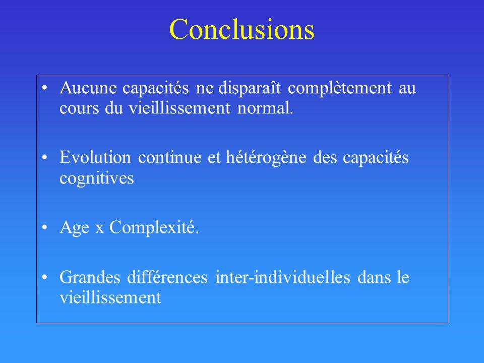 Conclusions Aucune capacités ne disparaît complètement au cours du vieillissement normal. Evolution continue et hétérogène des capacités cognitives Ag