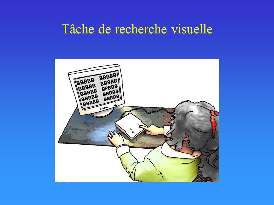 Exemple dexpertise: la dactylographie (Salthouse, 1984) Dactylographes Mesures : –Vitesse de frappe –Tâche de temps de réponses –Vitesse de traitement de linformation