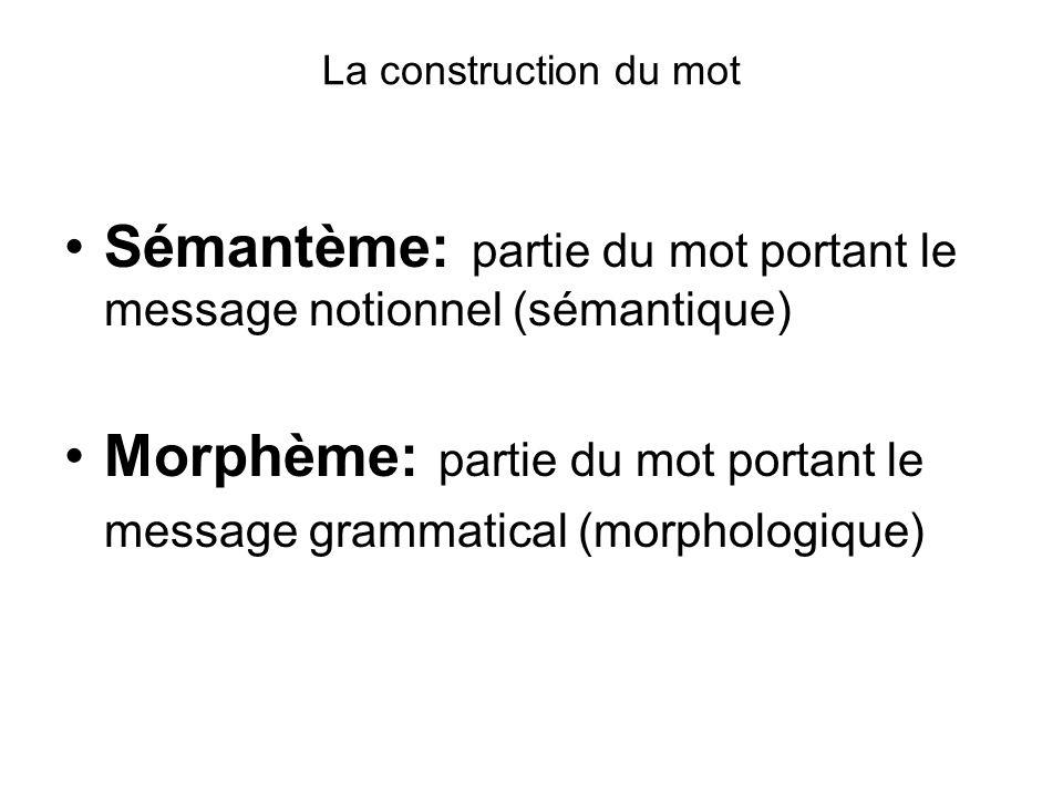 La construction du mot Sémantème: partie du mot portant le message notionnel (sémantique) Morphème: partie du mot portant le message grammatical (morp