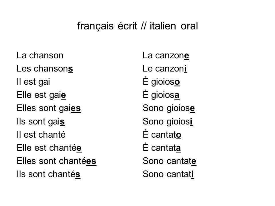 français écrit // italien oral La chanson Les chansons Il est gai Elle est gaie Elles sont gaies Ils sont gais Il est chanté Elle est chantée Elles so