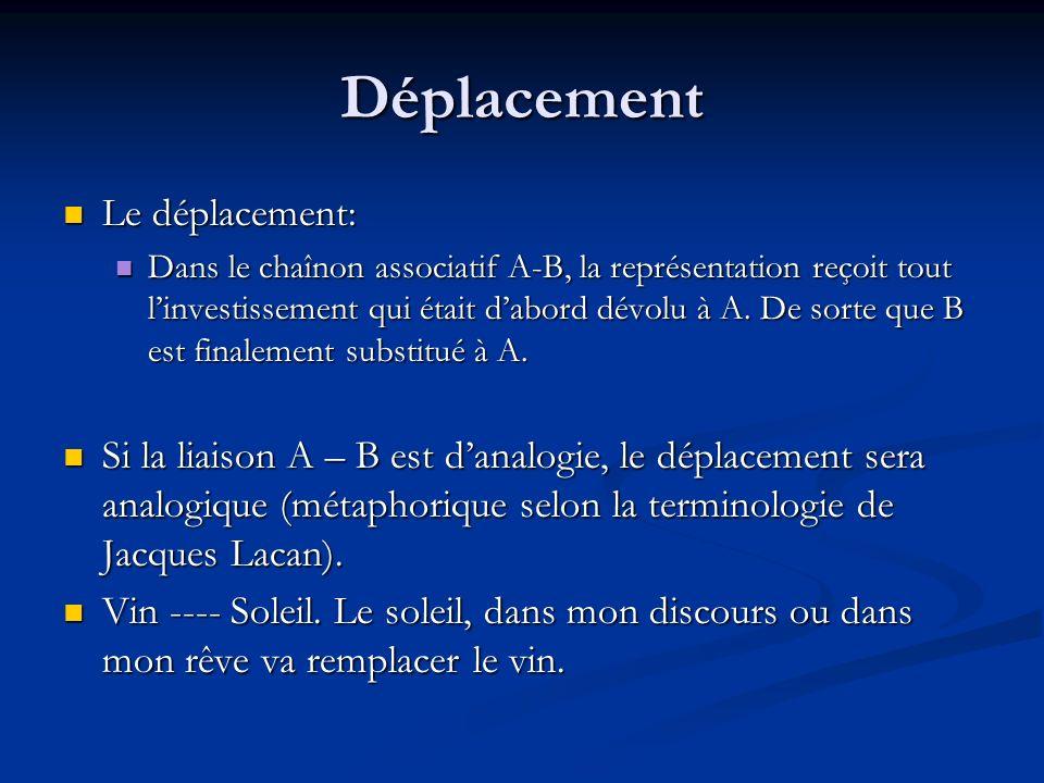 Déplacement Si la liaison A- B est de contiguïté, le déplacement sera par contiguïté (métonymique selon la terminologie de Lacan).