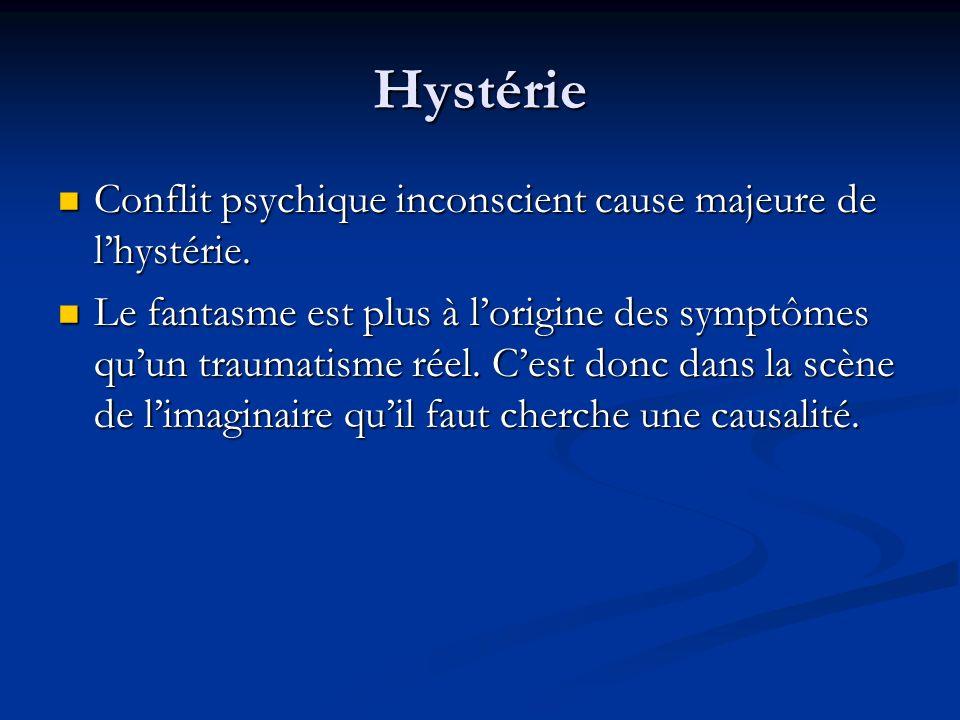 Hystérie La conversion hystérique: linnervation dans le soma dun conflit psychique introduit la notion de la réalité psychique en même temps que le vécu du sujet.