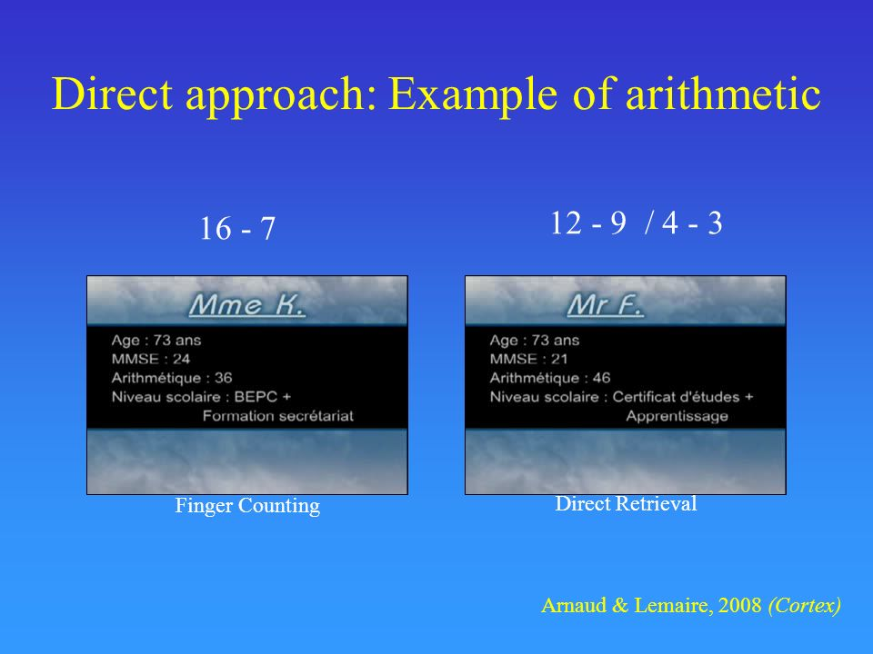 Direct approach: Example of arithmetic 16 - 7 12 - 9 / 4 - 3 Arnaud & Lemaire, 2008 (Cortex) Finger Counting Direct Retrieval