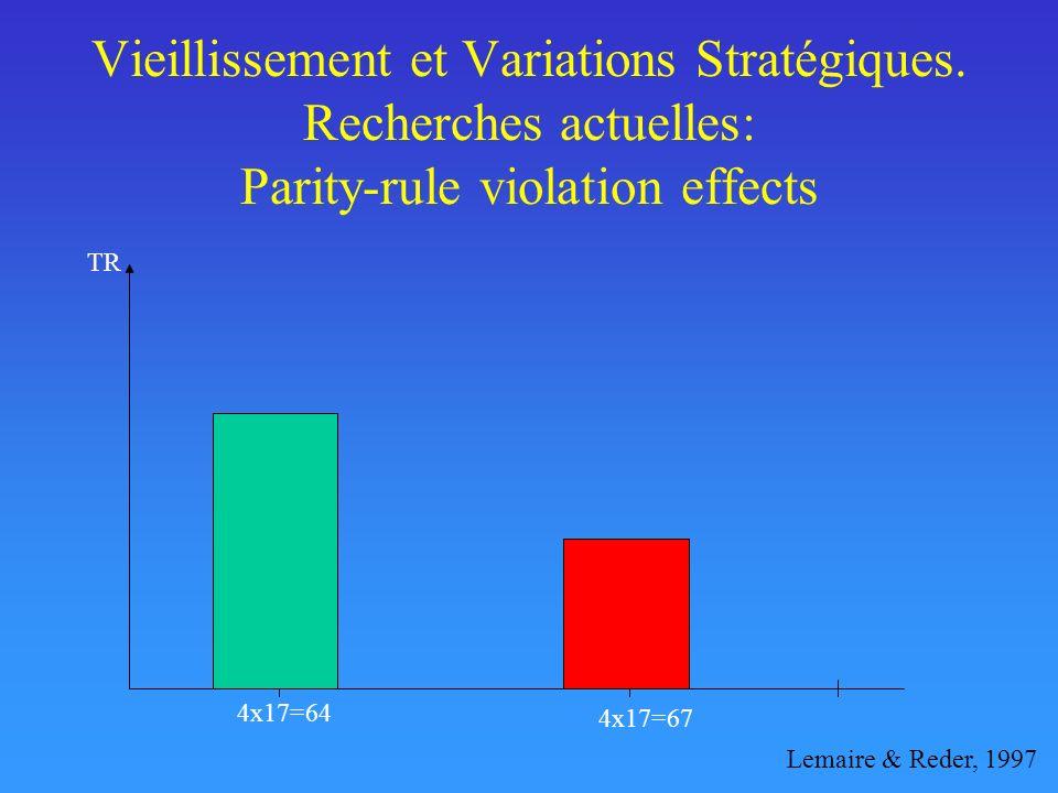 Vieillissement et Variations Stratégiques.
