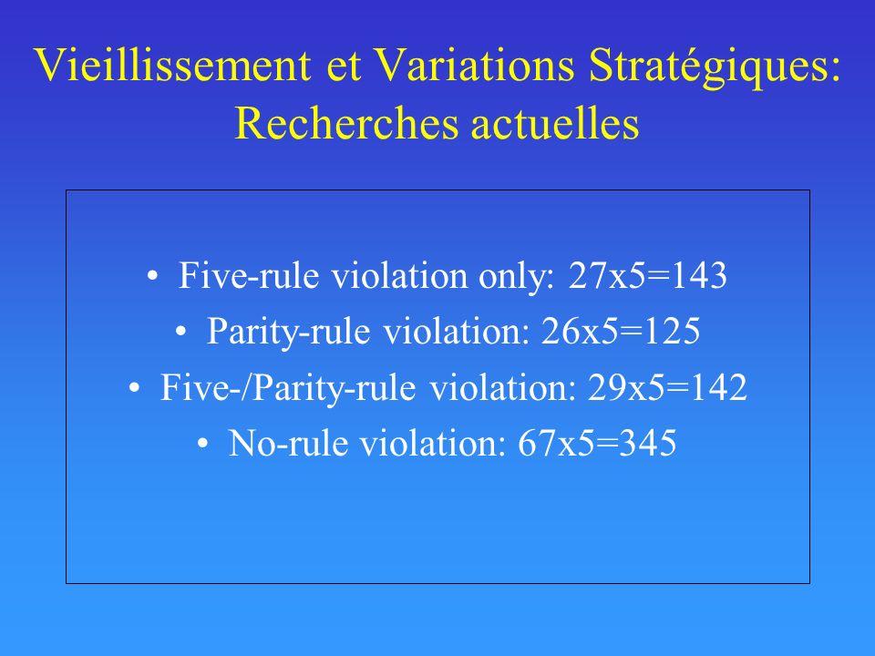 Vieillissement et Variations Stratégiques: Recherches actuelles Five-rule violation only: 27x5=143 Parity-rule violation: 26x5=125 Five-/Parity-rule v