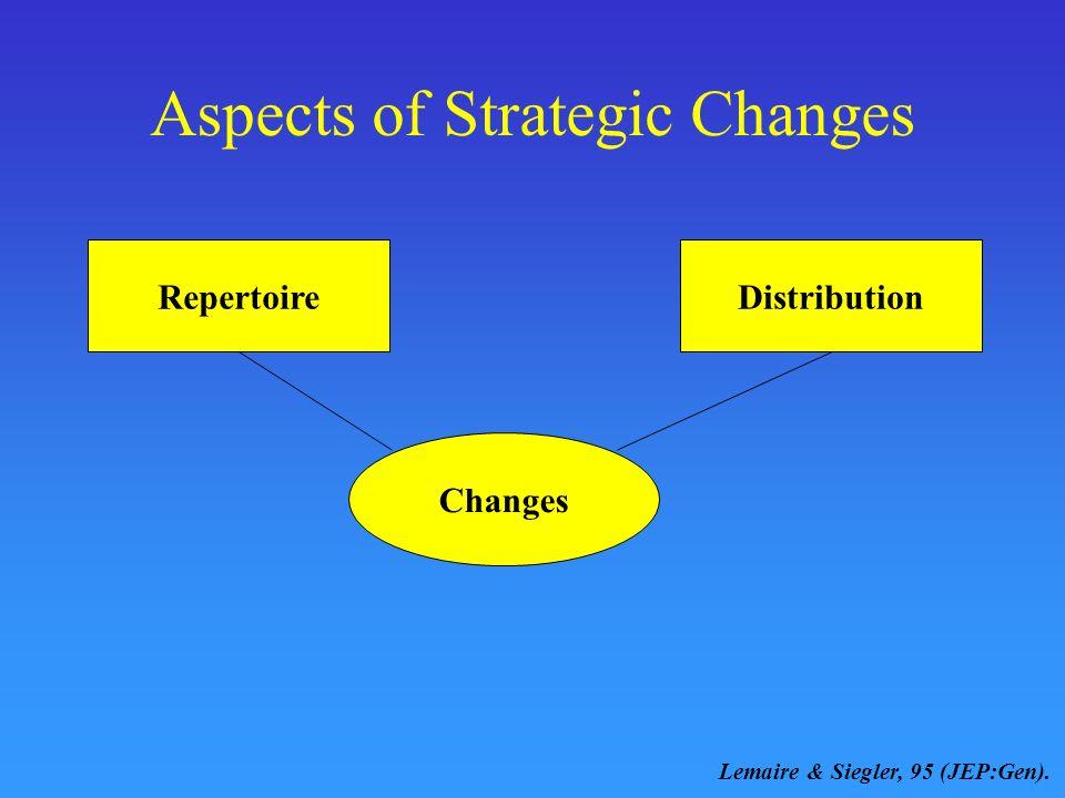 Aspects of Strategic Changes Changes Lemaire & Siegler, 95 (JEP:Gen). RepertoireDistribution