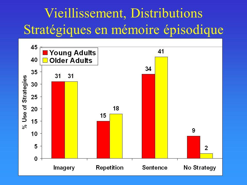 Vieillissement, Distributions Stratégiques en mémoire épisodique