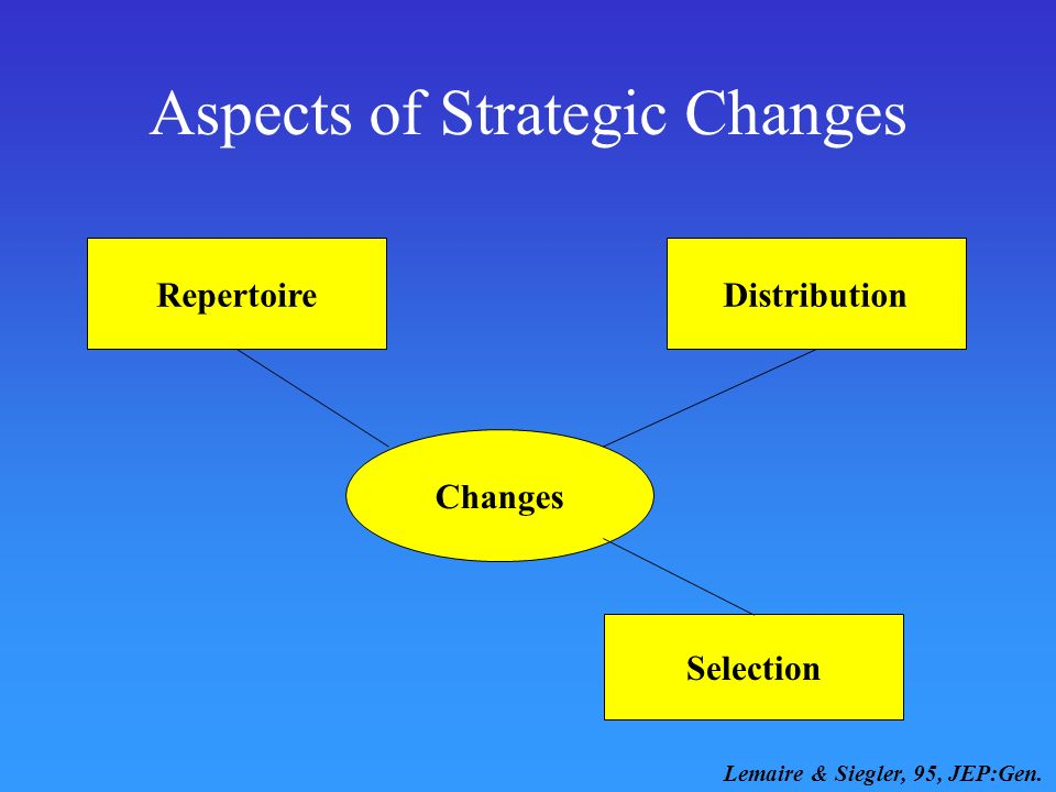 Aspects of Strategic Changes Changes Selection Lemaire & Siegler, 95, JEP:Gen. RepertoireDistribution