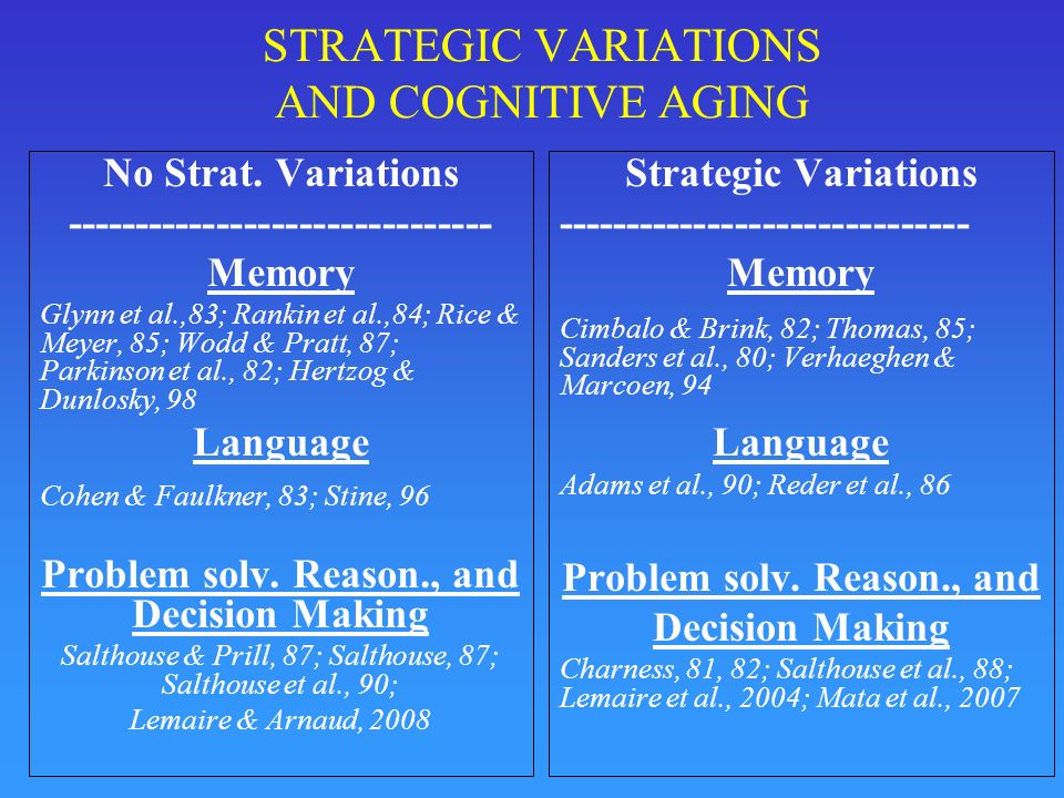 STRATEGIC VARIATIONS AND COGNITIVE AGING No Strat. Variations ------------------------------- Memory Glynn et al.,83; Rankin et al.,84; Rice & Meyer,