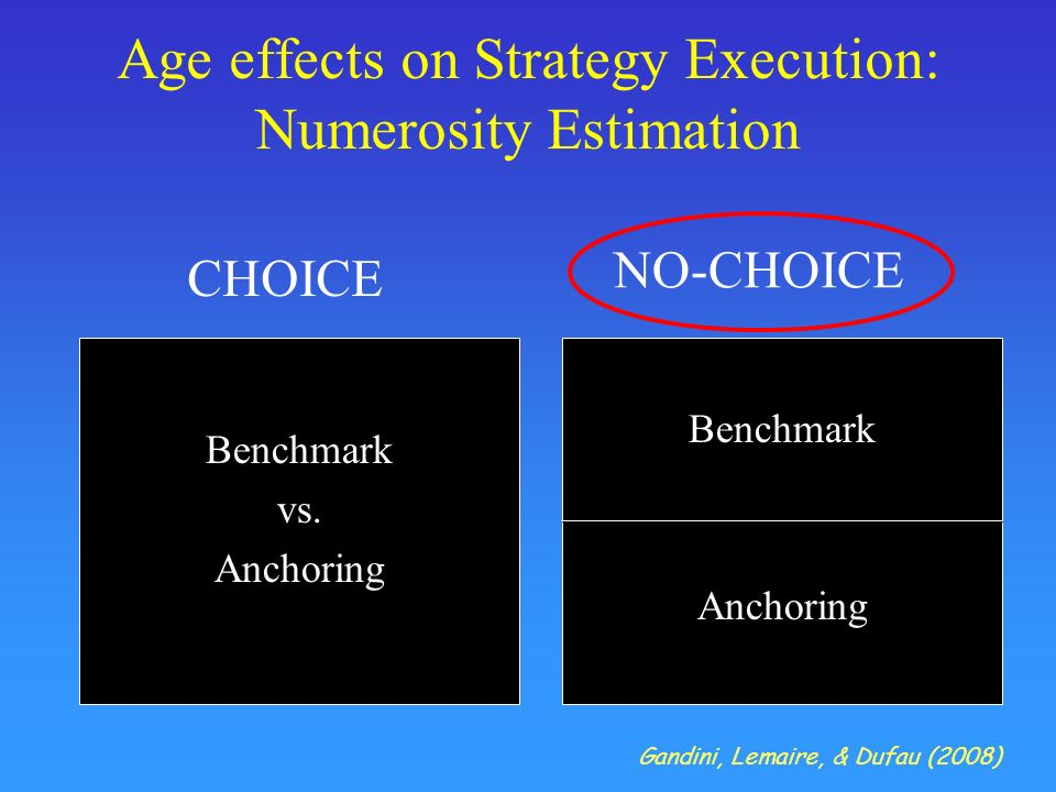 Age effects on Strategy Execution: Numerosity Estimation Benchmark vs. Anchoring CHOICE NO-CHOICE Benchmark Anchoring Gandini, Lemaire, & Dufau (2008)