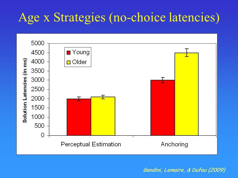 Age x Strategies (no-choice latencies) Gandini, Lemaire, & Dufau (2009)