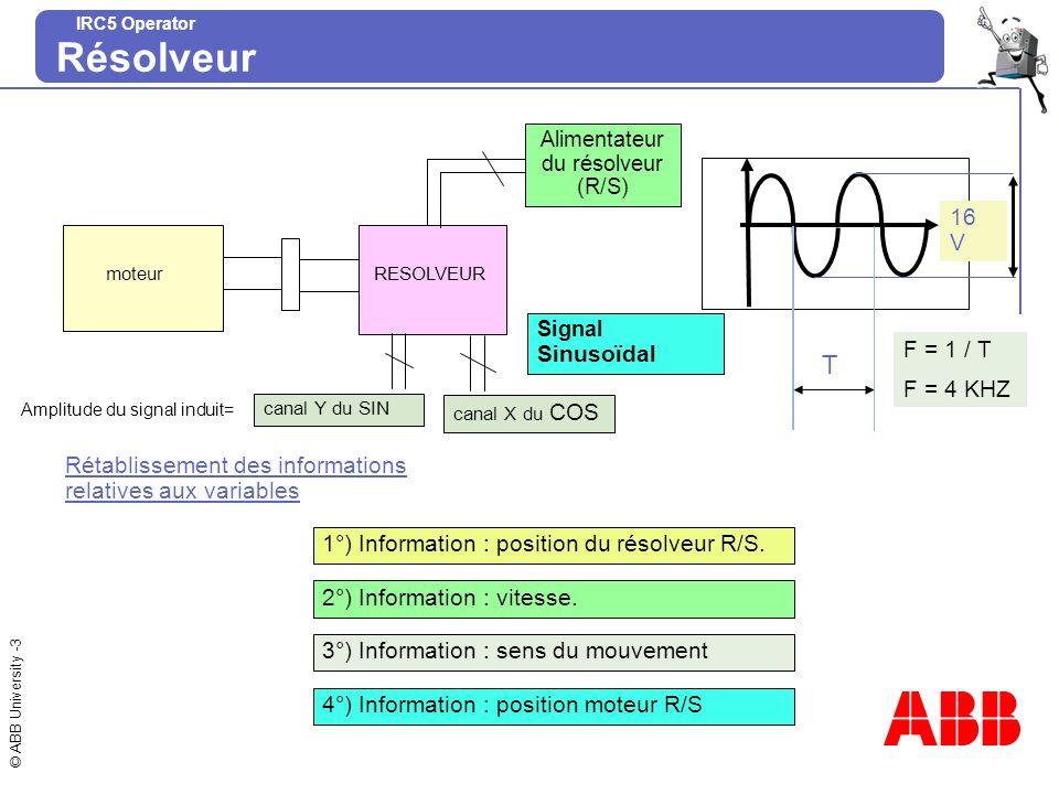 © ABB University -3 IRC5 Operator Résolveur moteurRESOLVEUR Alimentateur du résolveur (R/S) canal Y du SIN canal X du COS Rétablissement des informati