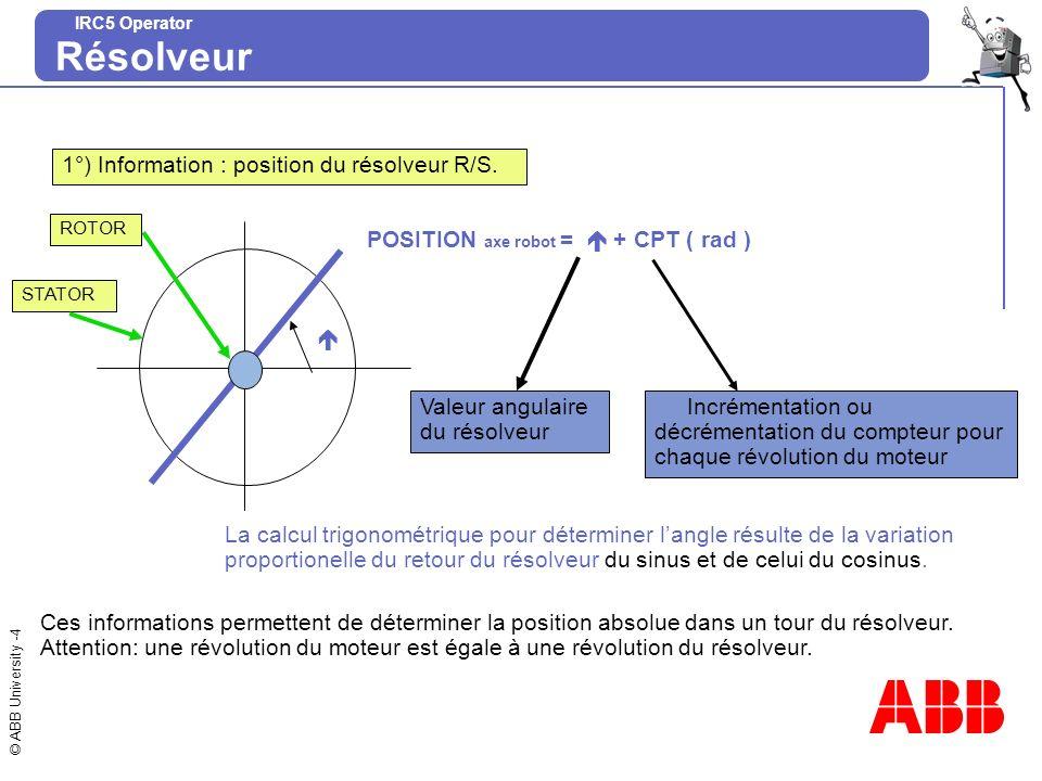 © ABB University -4 IRC5 Operator Résolveur 1°) Information : position du résolveur R/S. ROTORSTATOR POSITION axe robot = + CPT ( rad ) Ces informatio